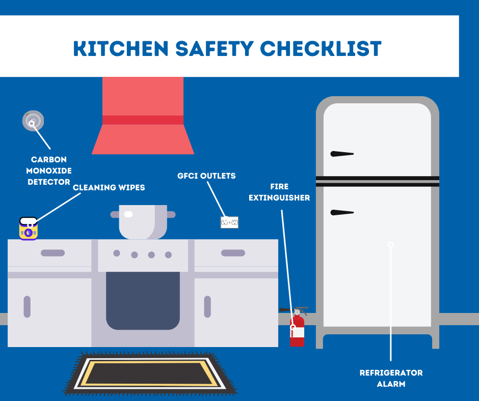 Kitchen Safety Checklist